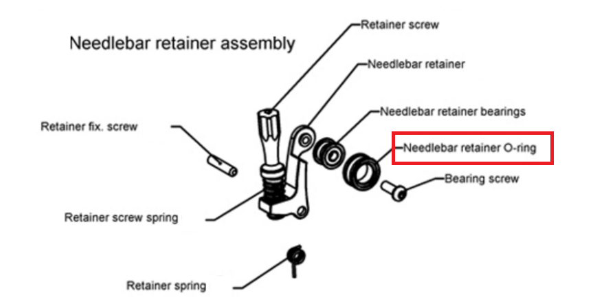 Needlebar retainer O-ring